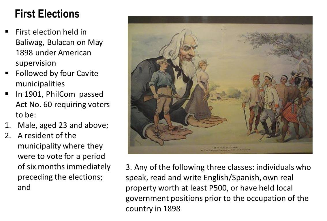 Voting requirements 1901